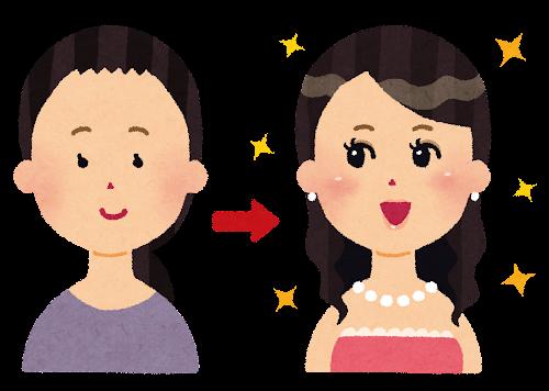 化粧前・化粧後のイラスト(メイクアップ)