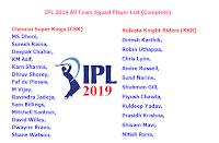 IPL 2019 All Team Squad Player List (Final Confirmed)  Indian Premier League IPL 2019 Complete Squads of All Teams   Chennai Super Kings (CSK) MS Dhoni,  Suresh Raina,  Deepak Chahar,  KM Asif,  Karn Sharma,  Dhruv Shorey,  Faf du Plessis,  M Vijay,  Ravindra Jadeja,  Sam Billings,  Mitchell Santner,  David Willey,  Dwayne Bravo,  Shane Watson,  Lungi Ngidi,  Imran Tahir,  Kedar Jadhav,  Ambati Rayudu,  Harbhajan Singh,  N Jagadeesan,  Shardul Thakur,  Monu Kumar,  Chaitanya Bishnoi Mohit Sharma  Ruturaj Gaikwad      Mumbai Indian (MI) Rohit Sharma (C),  Hardik Pandya,  Jasprit Bumrah,  Krunal Pandya,  Yuvraj Singh,  Ishan Kishan,  Suryakumar Yadav,  Mayank Markande,  Rahul Chahar,  Anukul Roy,  Siddhesh Lad,  Aditya Tare,  Quinton de Kock,  Evin Lewis,  Kieron Pollard,  Ben Cutting,  Mitchell McClenaghan,  Adam Milne,  Jason Behrendorff Lasith Malinga  Anmolpreet Singh,  Barinder Sran,  Pankaj Jaiswal,  Rasikh Salam,     Kolkata Knight Riders (KKR) Dinesh Karthik,  Robin Uthappa,  Chris Lynn,  Andre Russell,  Sunil Narine,  Shubman Gill,  Piyush Chawla,  Kuldeep Yadav,  Prasidh Krishna,  Shivam Mavi,  Nitish Rana,  Rinku Singh,  Kamlesh Nagarkoti Carlos Brathwaite,  Lockie Ferguson,  Anrich Nortje,  Nikhil Naik,  Harry Gurney,  Yarra Prithviraj,  Joe Denly,  Shrikant Mundhe,     Delhi Capitals (DC) Shreyas Iyer,  Rishabh Pant,  Prithvi Shaw,  Amit Mishra,  Avesh Khan,  Harshal Patel,  Rahul Tewatia,  Jayant Yadav,  Manjot Kalra,  Colin Munro,  Chris Morris,  Kagiso Rabada,  Sandeep Lamichhane,  Trent Boult Shikhar Dhawan,  Hanuma Vihari,  Axar Patel,  Ishant Sharma,  Ankush Bains,  Nathu Singh,  Colin Ingram,  Sherfane Rutherford,  Keemo Paul,  Jalaj Saxena,  Vijay Dhawan, Shahbaz Nadeem Abhishek Sharam Bandaru Ayyappa,     Sunrisers Hyderabad (SRH) Basil Thampi,  Bhuvneshwar Kumar,  Deepak Hooda,  Manish Pandey,  T Natarajan,  Ricky Bhui,  Sandeep Sharma,  Siddarth Kaul,  Shreevats Goswami,  Khaleel Ahmed,  Yusuf Pathan,  Billy Stanlake,  David Warner,  Kane Willi