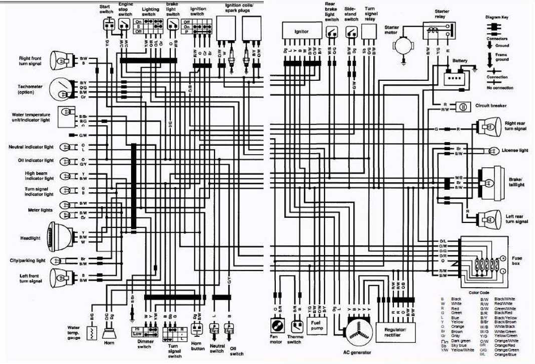 Amazing Wiring Diagram Yamaha 200cc Model - Electrical Diagram Ideas ...