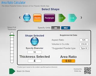 PCB Designer: Paste Stencil - Area Ratio Calculator
