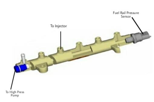 Cara kerja common rail