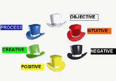 لون عقلك