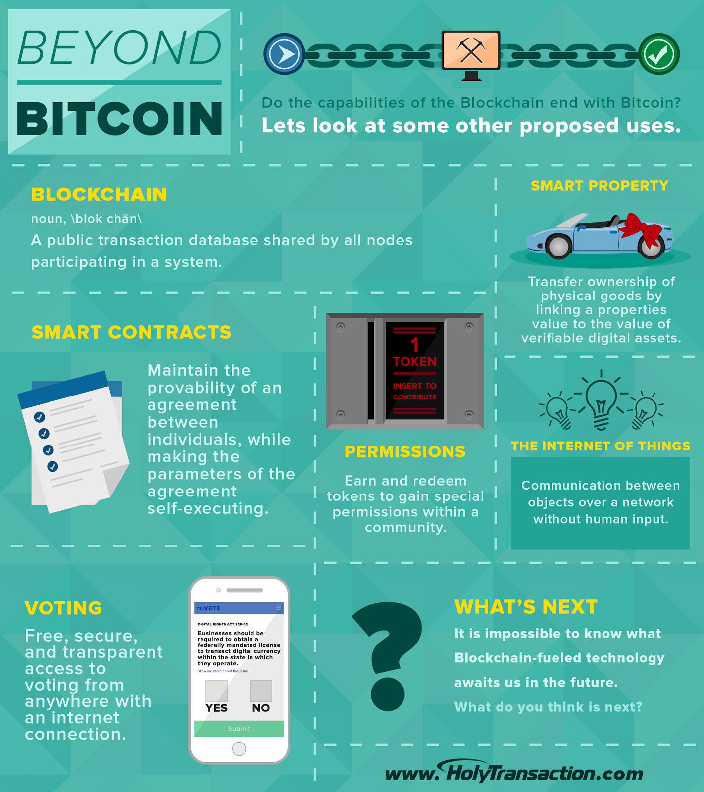 Infographic Do The Capabilities Of Blockchain End