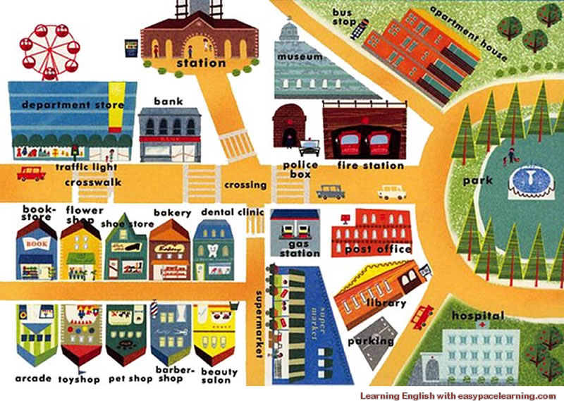 English cool stuff: PLACES IN TOWN