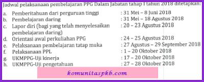 Jadwal Pelaksanaan PPG Dalam Jabatan 2018 Tahap I