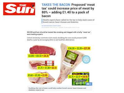 Conceited Authorities Recommend Taxing Processed and Red Meat Based on Pseudo-Science