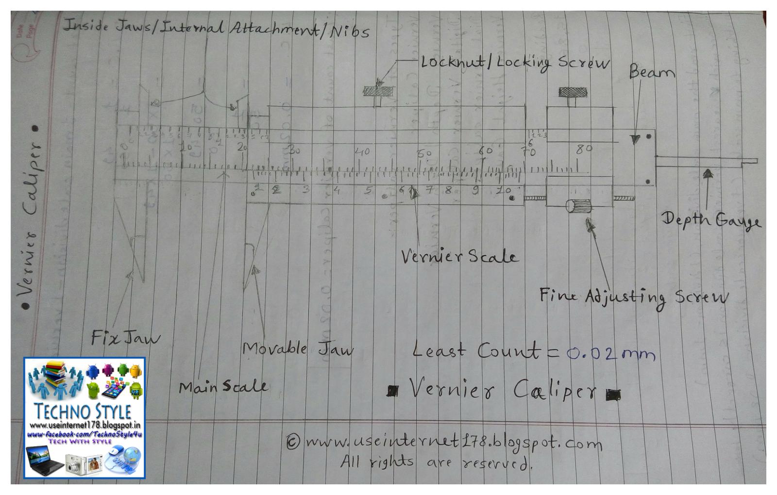 vernier caliper scale diagram basic guide wiring diagram u2022 hid lamp diagram digital vernier calipers parts diagram [ 1600 x 1020 Pixel ]
