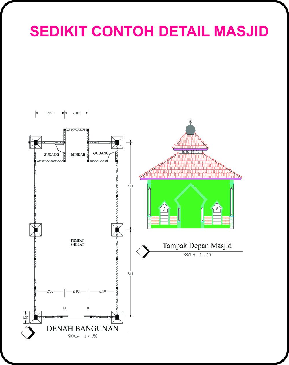 Tata Rancang Konstruksi  U0026 Desain Rumah  Rumah Tata Rancang