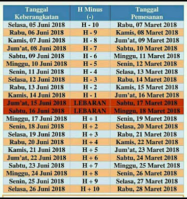Jadwal tanggal pemesanan tiket kereta api mudik Lebaran 2018