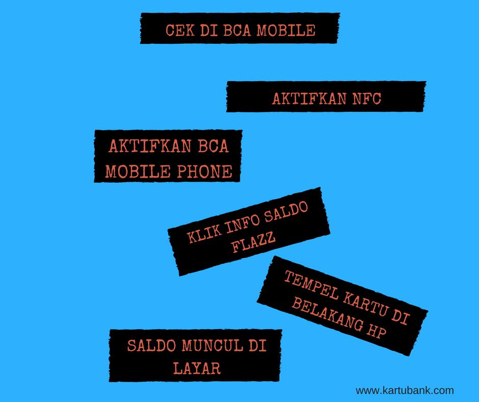 3 Cara Mudah Cek Saldo Bca Flazz Di Edc Atm Dan Bca Mobile