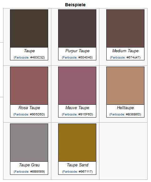 my list of lacke in farbe und bunt essie master plan. Black Bedroom Furniture Sets. Home Design Ideas