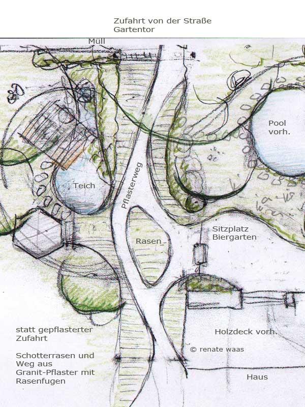 Garten umgestalten mit Gartenteich, geschwungenen Wegen und Holzdeck