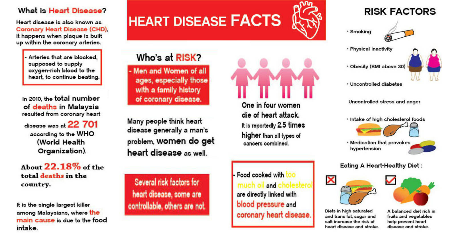 health prevention of heart disease for Watch video your heart health 11 heart attack triggers the risk of developing heart disease increases by 16 percent compared to those who work 45 hours or less.