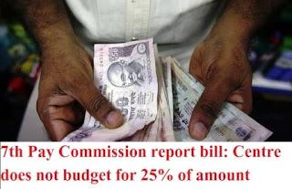 budget+7thcpc