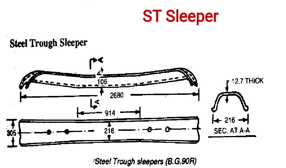 CIVILSTAGRAM: Sleepers