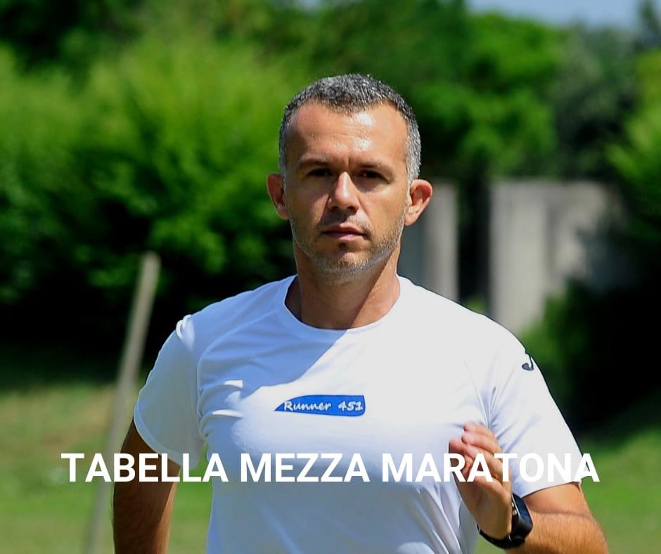 tabella mezza maratona