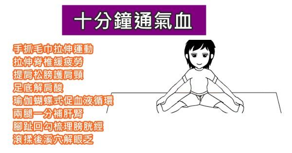 十分鐘通氣血,每天1次,腰酸背痛立馬緩解(動圖)