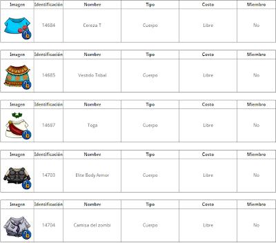 e3f8f7a28ac3 Karo Clubpenguin..Mirai: Códigos de Ropa *-* (Codes of clothing)