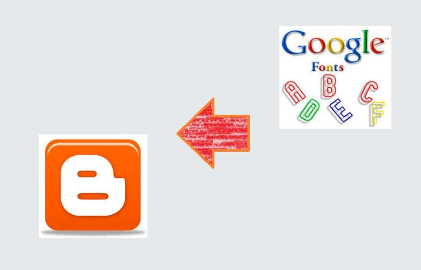 como agregar fuente en blogger 2013