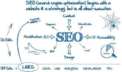 Dịch vụ SEO WEB uy tín và chất lượng nhất hiện nay 1
