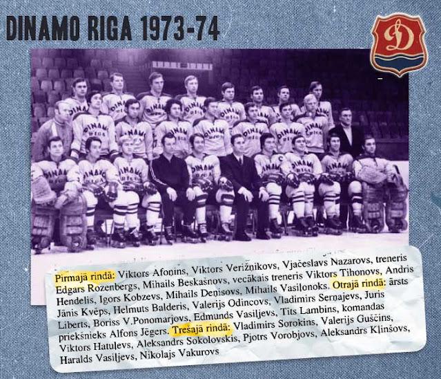 Динамо Рига 1973 состав команды