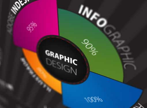 curriculum vitae infografia