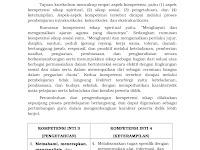KD Sejarah Indonesia SMK Kurikulum 2013 Revisi 2017