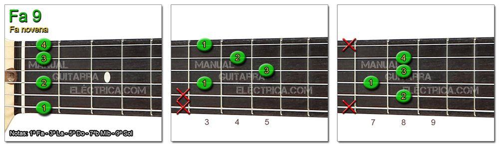 Acordes Guitarra Fa Novena - F 9
