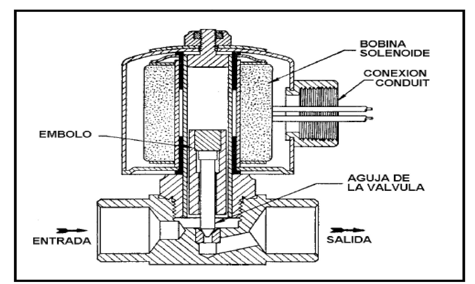 [DIAGRAM] For Lgpressor Wiring Diagram FULL Version HD