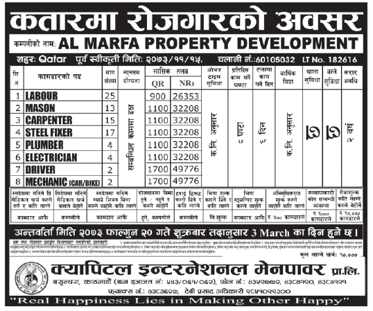 Jobs in Qatar for Nepali, Salary Rs 49,776