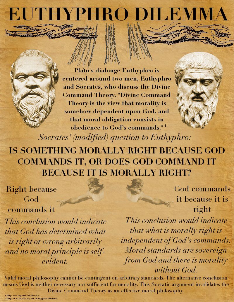 The euthyphro dilemma vs the divine command theory