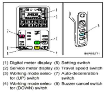 Cara Menampilkan User Menu dan Service Menu PC 200-7