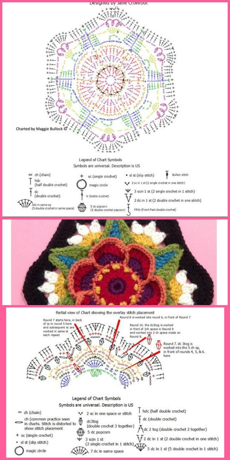 Flor Frida al crochet - diy | Paso a Paso