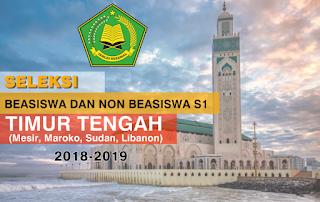 beasiswa s1 timur tengah 2018-2019