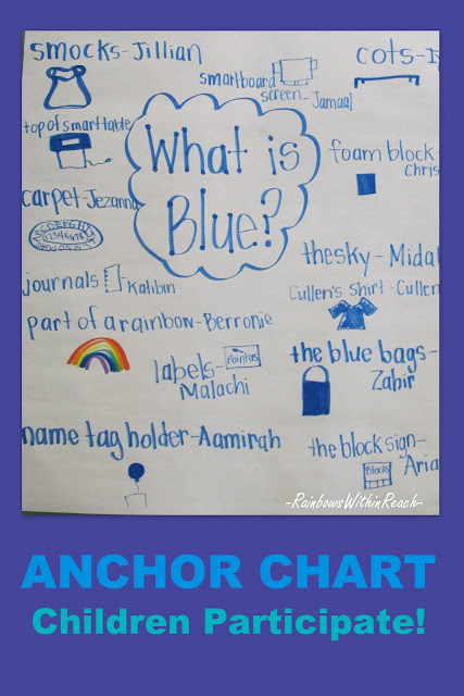 anchor chart, color blue, hand writing, children's response, fine motor