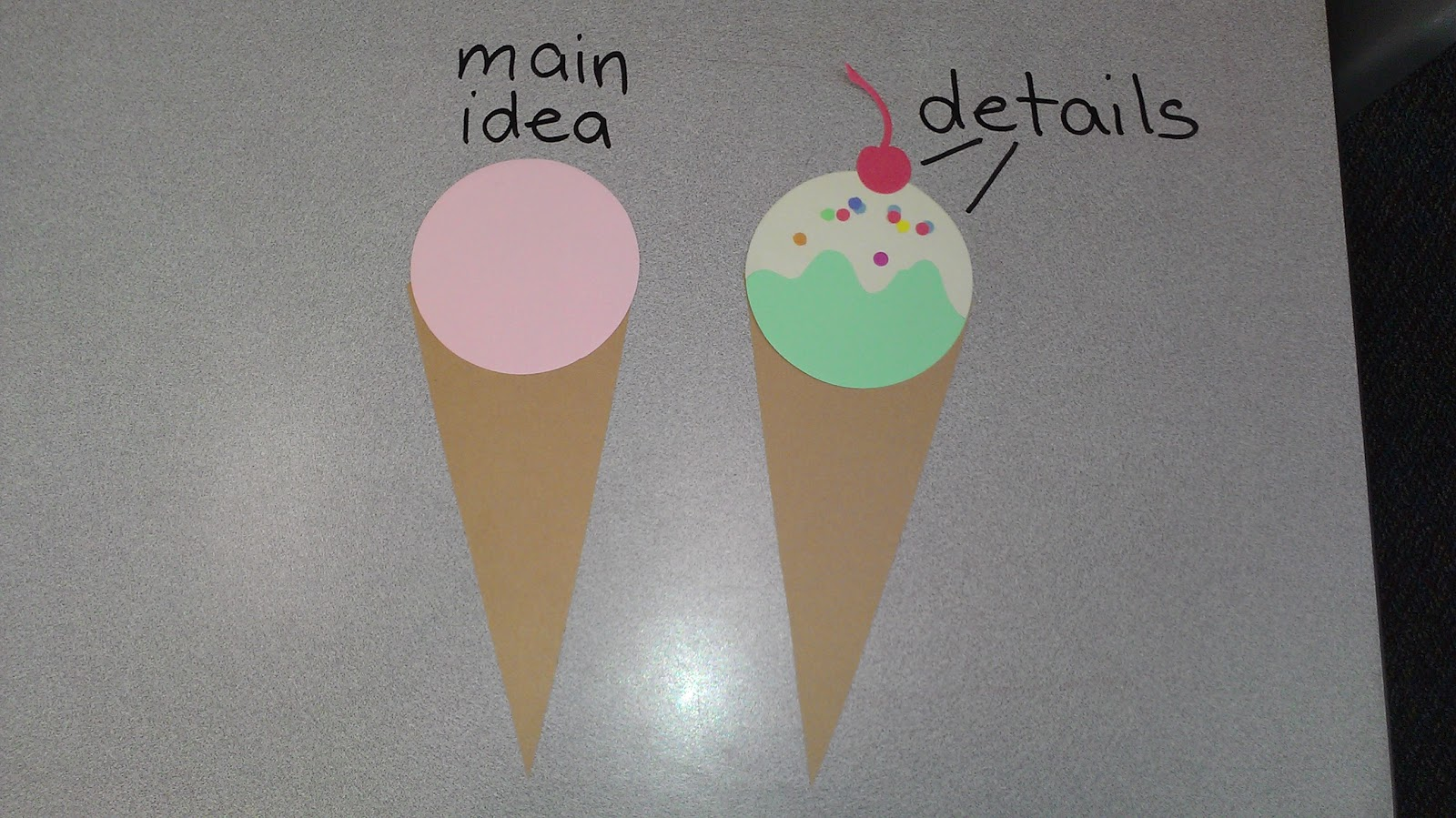 Apples To Applique Ice Cream Main Idea