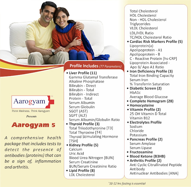 Aarogyam 5 - Arthritis + Diabetic + Fructosamine + Blood Ketone +  Homocysteine + Other Vital Tests  @ Rs 3100 / 80 tests