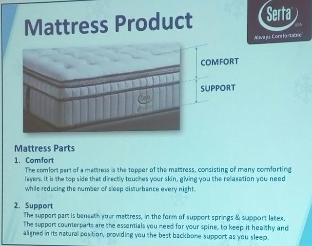 Serta Matress Product
