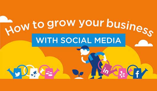 Grow your business with social marketing
