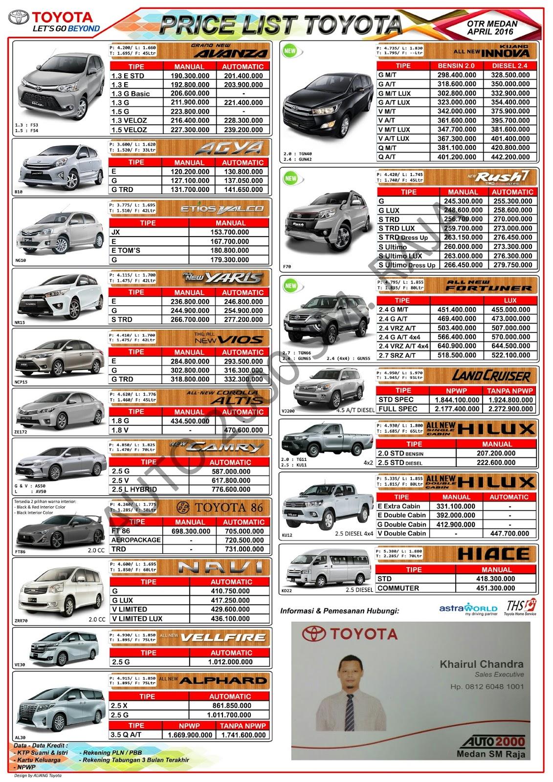 Harga Grand New Avanza Otr Medan Diskon 2018 Toyota Dan Aceh Bulan Maret 2016