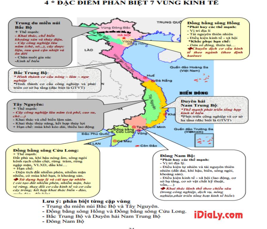Học địa lý bằng sơ đồ tư duy lớp 12 (Phần 1)