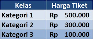 Harga Tiket Final Piala AFF 2016 Timnas Indonesia vs Thailand