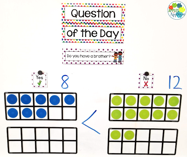 Using a Question of the Day in Early Childhood | Apples to Applique