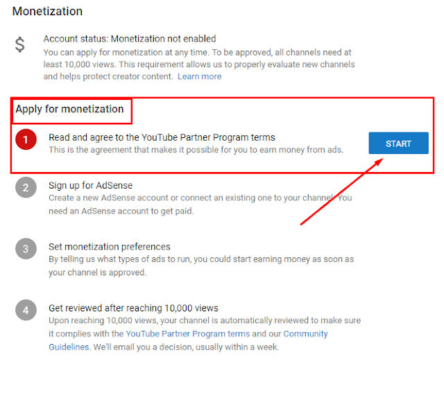 YouTube Account Monetization Support