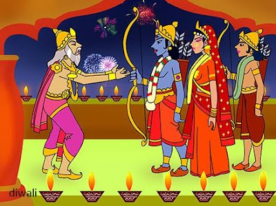 When ,Why & How Diwali is Celebrated   About Diwali Celebrations