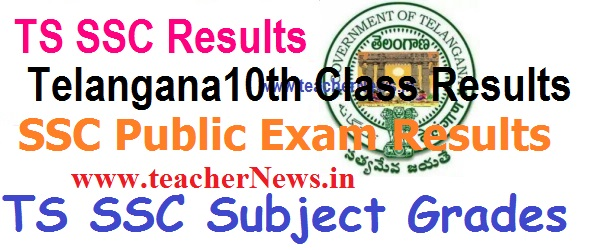 TS SSC Result 2019 | Telangana 10th Results 2019 Download @ bse.telangana.gov.in