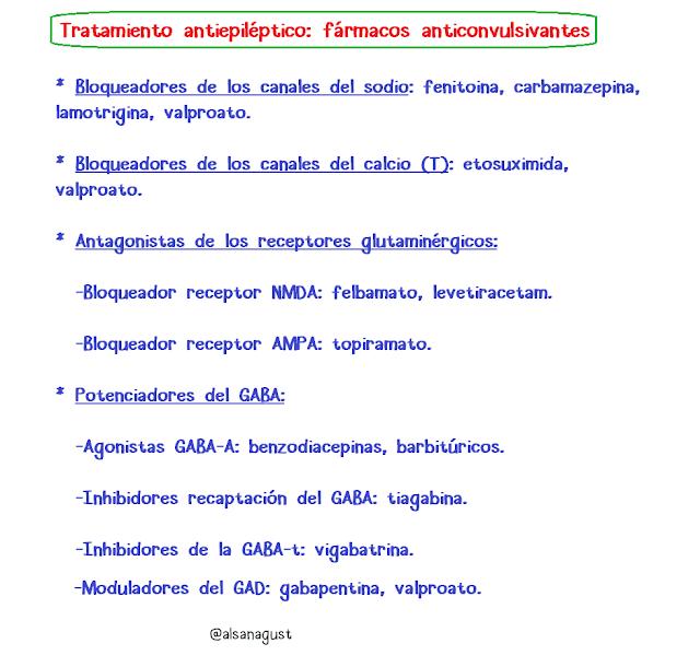 fármacoas anticonvulsivantes, epilepsia
