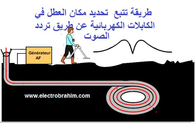 ملف رائع يشرح طريقة تتبع  تحديد مكان العطل في الكابلات الكهربائية عن طريق تردد الصوت lecalisation de câbles avec recherche défauts par fréquences audio