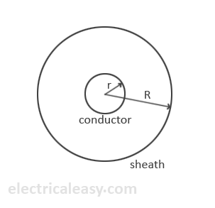 capacitance of single core cable