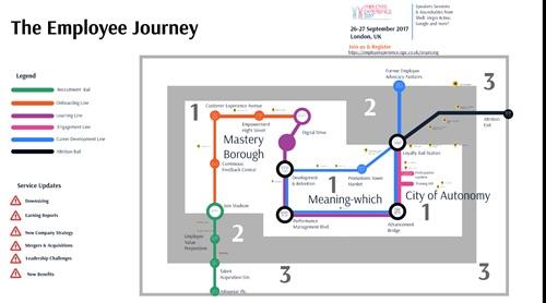 Тенденции в Картах путешествия сотрудников (Employee Journey Maps)